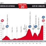 stage 20 vuelta 2017