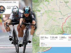 Cyclists Power