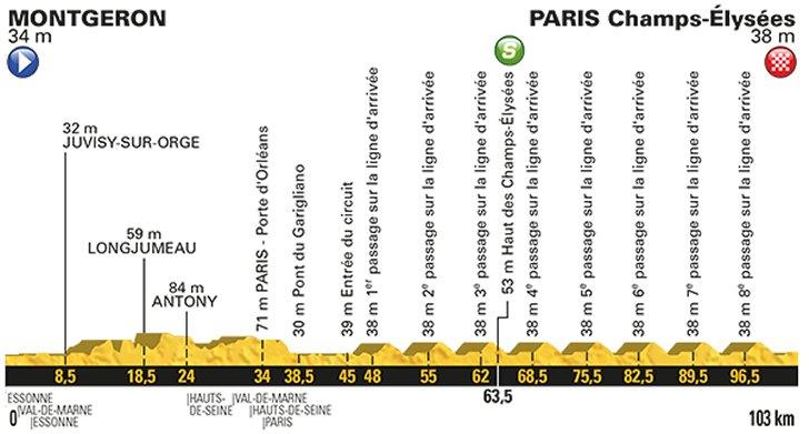 2017 Tour de France LIVE STREAM