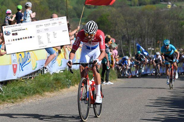 Mathieu van der Poel strava amstel gold race
