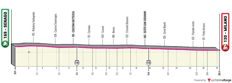 2021 Giro d'Italia LIVE STREAMING