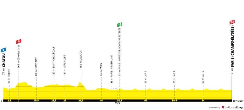 2021 Tour de France LIVE STREAM