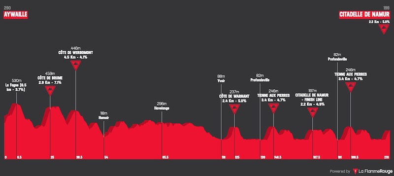 2021 Grand Prix de Wallonie LIVE STREAM
